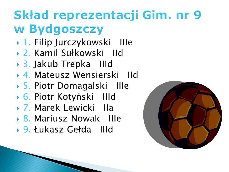 1. Filip Jurczykowski IIIe 2. Kamil Sułkowski IId 3. Jakub Trepka IIId 4. Mateusz Wensierski IId 5. Piotr Domagalski IIIe 6. Piotr Kotyński IIId 7. Ma