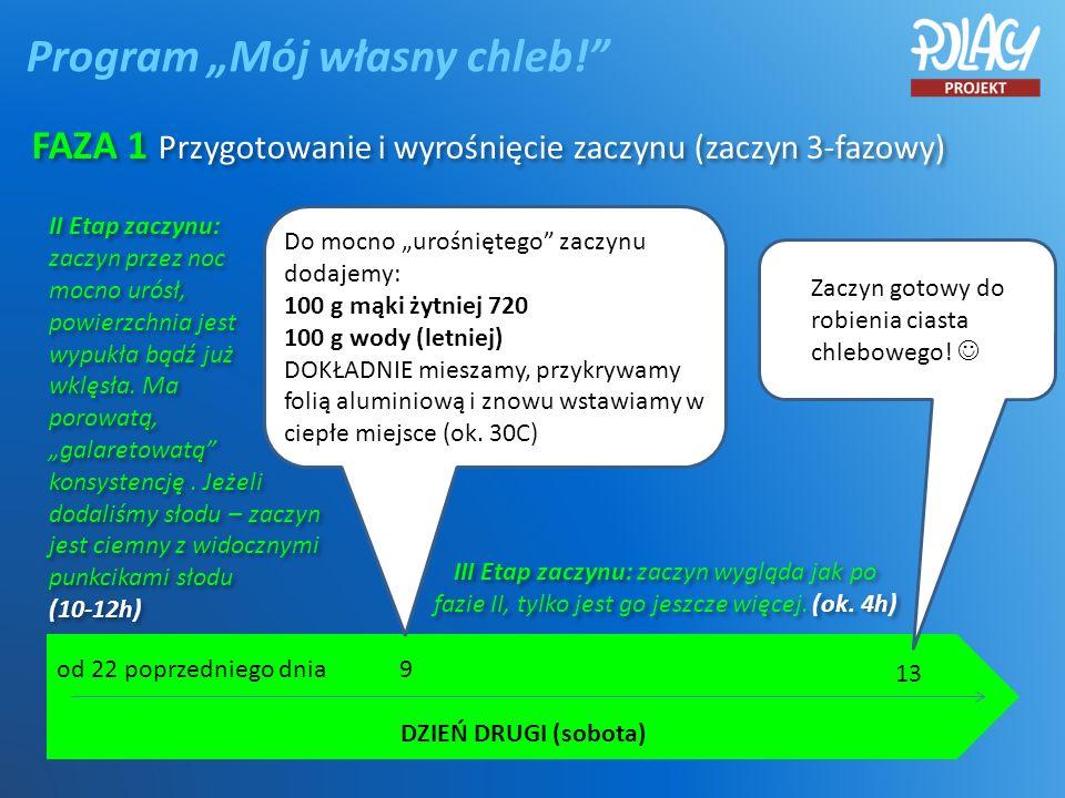 DZIEŃ DRUGI (sobota) FAZA 1 Przygotowanie i wyrośnięcie zaczynu (zaczyn 3-fazowy) od 22 poprzedniego dnia9 13 Do mocno urośniętego zaczynu dodajemy: 1