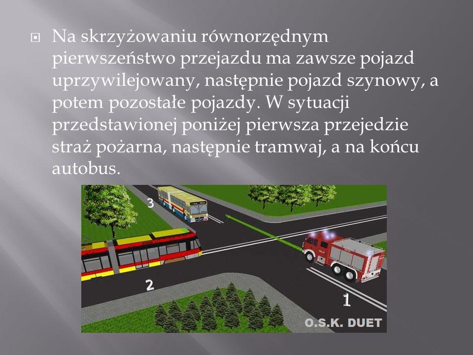 Na skrzyżowaniu równorzędnym pierwszeństwo przejazdu ma zawsze pojazd uprzywilejowany, następnie pojazd szynowy, a potem pozostałe pojazdy. W sytuacji
