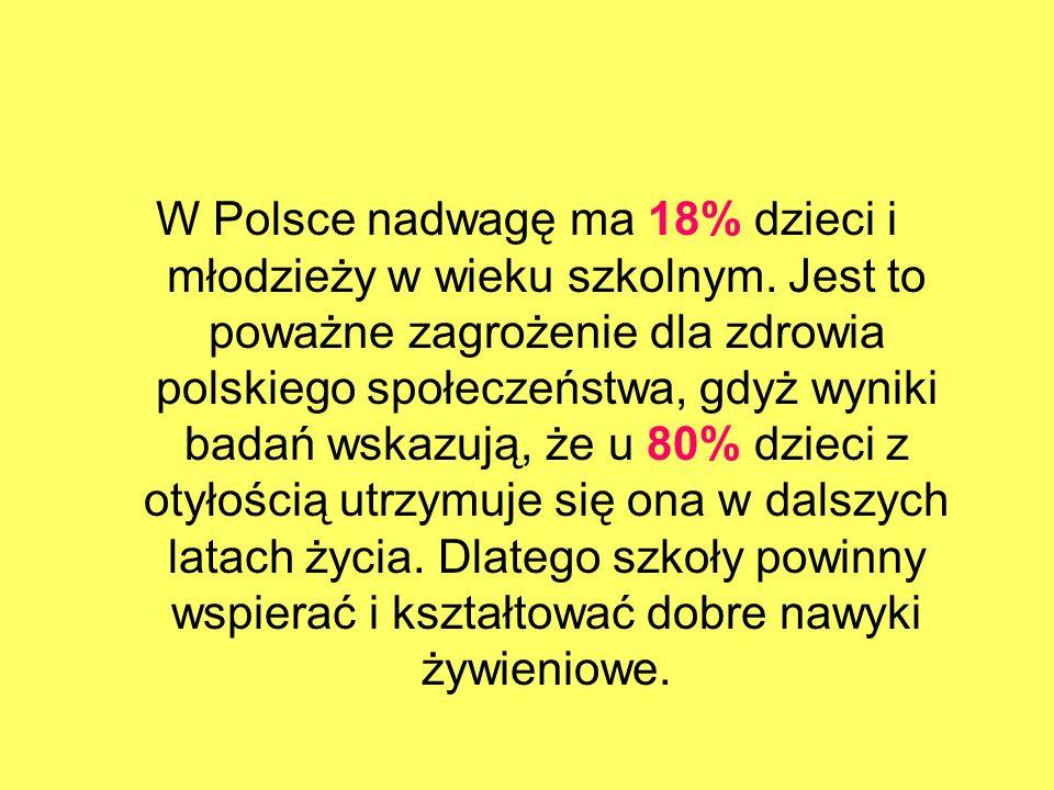 W Polsce nadwagę ma 18% dzieci i młodzieży w wieku szkolnym. Jest to poważne zagrożenie dla zdrowia polskiego społeczeństwa, gdyż wyniki badań wskazuj