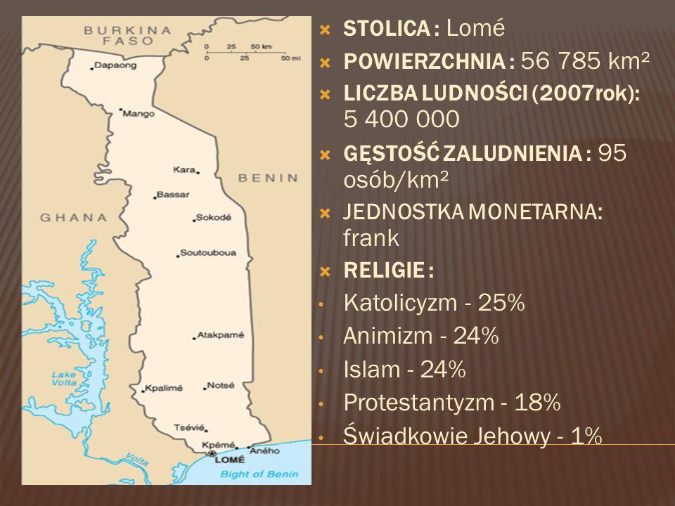 STOLICA : Lomé POWIERZCHNIA : 56 785 km² LICZBA LUDNOŚCI (2007rok): 5 400 000 GĘSTOŚĆ ZALUDNIENIA : 95 osób/km² JEDNOSTKA MONETARNA: frank RELIGIE : Katolicyzm - 25% Animizm - 24% Islam - 24% Protestantyzm - 18% Świadkowie Jehowy - 1%