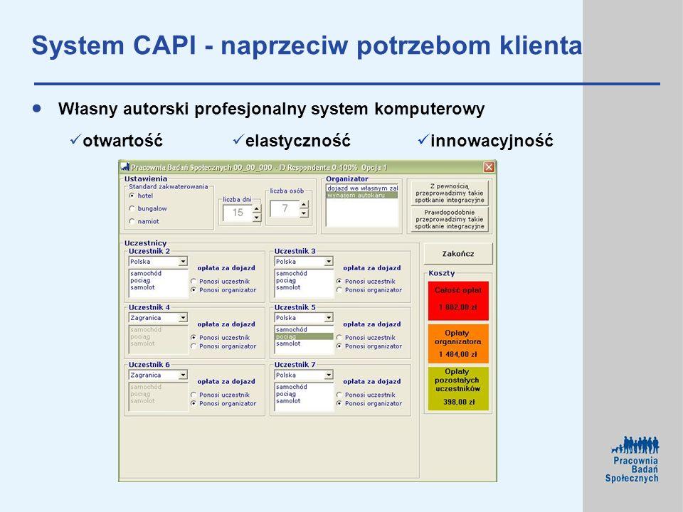 System CAPI - naprzeciw potrzebom klienta Własny autorski profesjonalny system komputerowy otwartość elastyczność innowacyjność