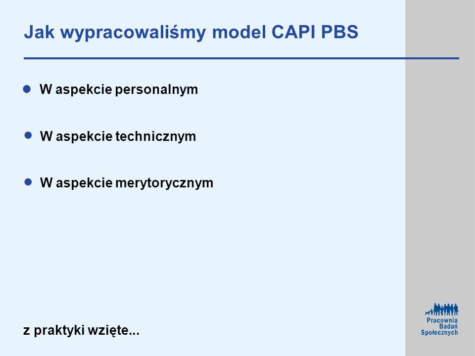 Jak wypracowaliśmy model CAPI PBS W aspekcie personalnym z praktyki wzięte... W aspekcie technicznym W aspekcie merytorycznym