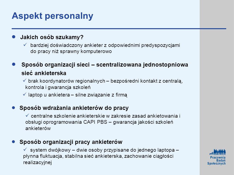 Aspekt personalny Jakich osób szukamy? bardziej doświadczony ankieter z odpowiednimi predyspozycjami do pracy niż sprawny komputerowo Sposób organizac