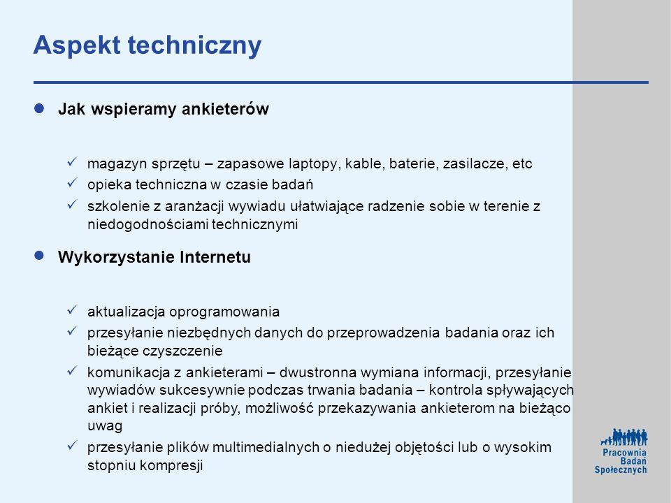 Aspekt techniczny Jak wspieramy ankieterów magazyn sprzętu – zapasowe laptopy, kable, baterie, zasilacze, etc opieka techniczna w czasie badań szkolen