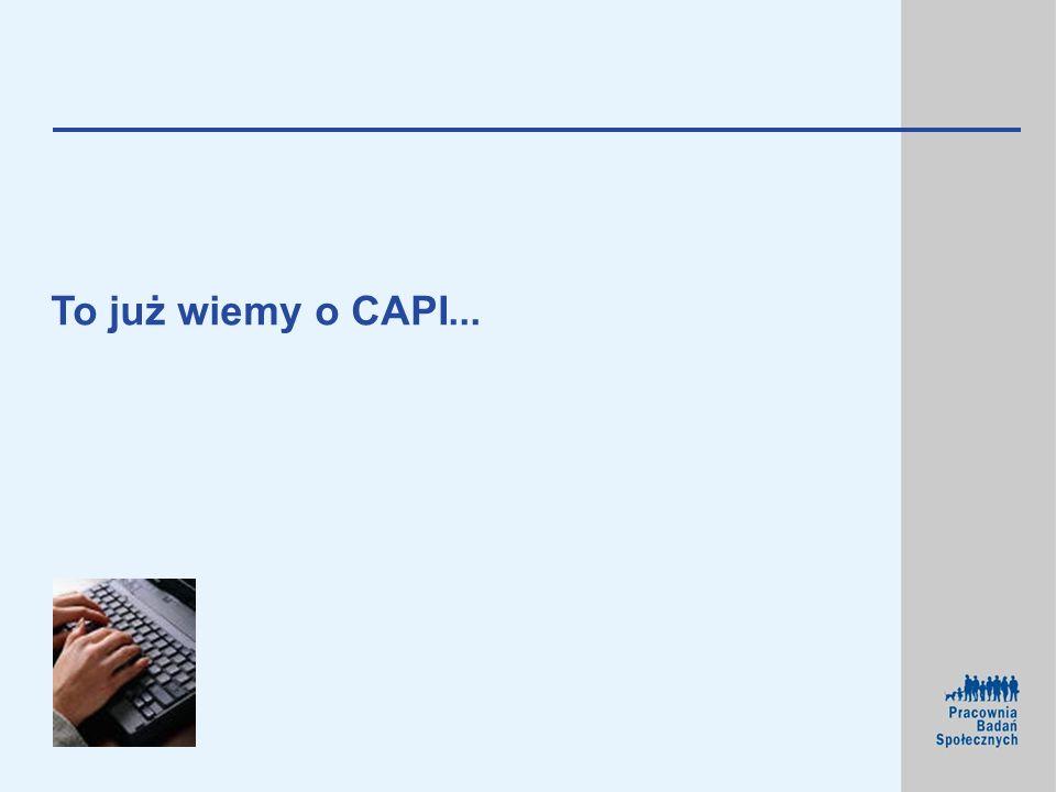 To już wiemy o CAPI...