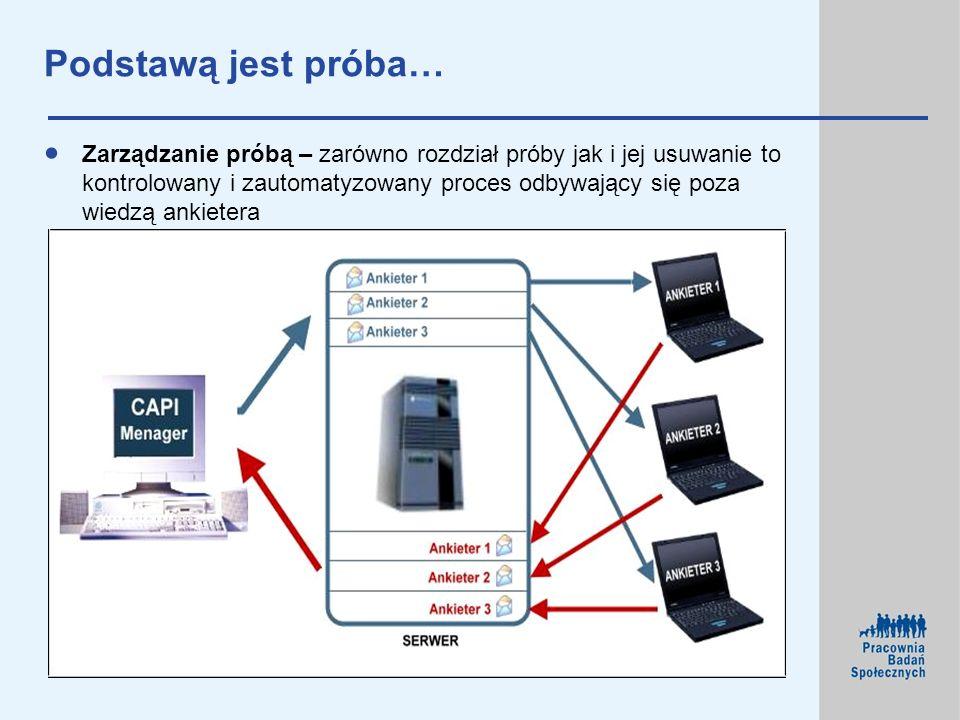 Zarządzanie próbą – zarówno rozdział próby jak i jej usuwanie to kontrolowany i zautomatyzowany proces odbywający się poza wiedzą ankietera Podstawą j