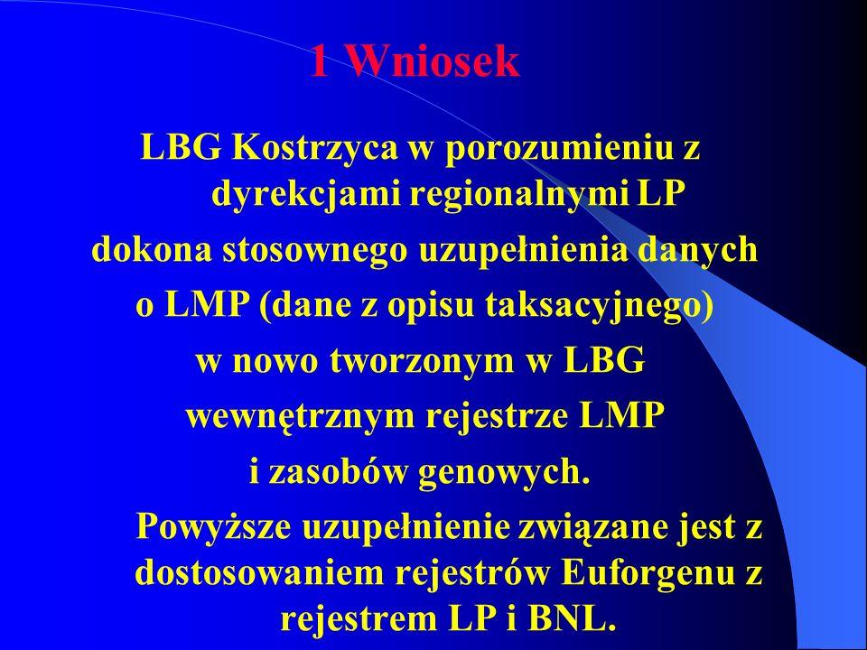 LBG Kostrzyca w porozumieniu z dyrekcjami regionalnymi LP dokona stosownego uzupełnienia danych o LMP (dane z opisu taksacyjnego) w nowo tworzonym w LBG wewnętrznym rejestrze LMP i zasobów genowych.
