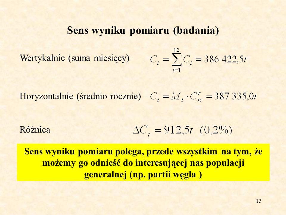 13 Sens wyniku pomiaru (badania) Wertykalnie (suma miesięcy) Horyzontalnie (średnio rocznie) Różnica Sens wyniku pomiaru polega, przede wszystkim na t