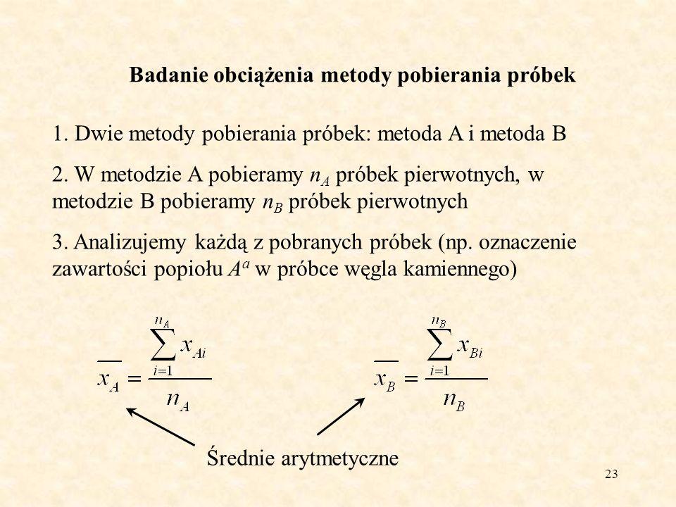 23 Badanie obciążenia metody pobierania próbek 1. Dwie metody pobierania próbek: metoda A i metoda B 2. W metodzie A pobieramy n A próbek pierwotnych,