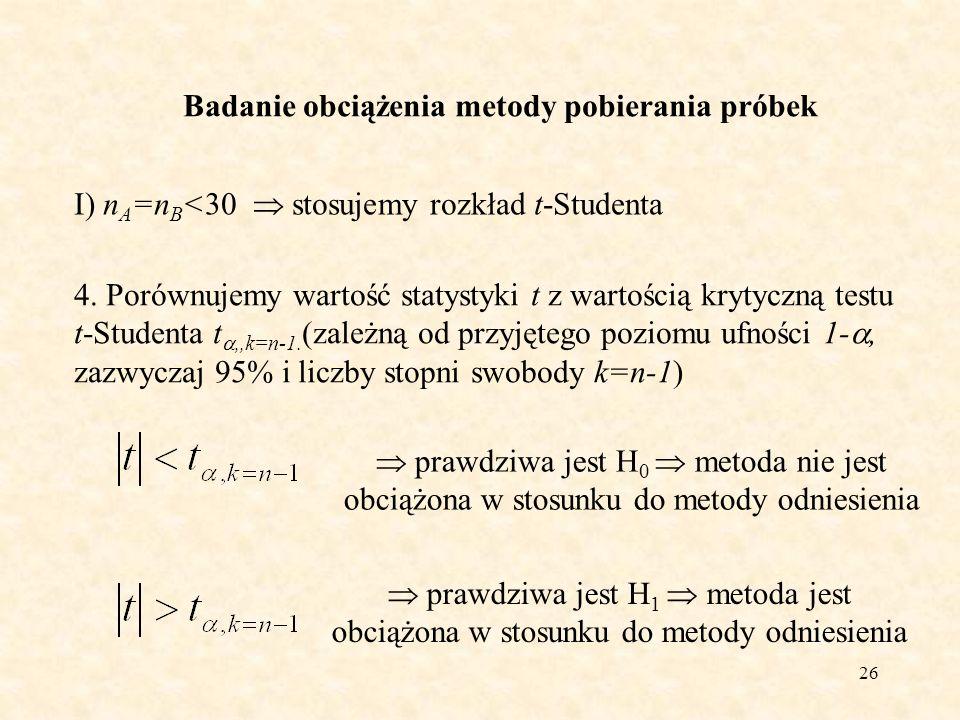26 Badanie obciążenia metody pobierania próbek I) n A =n B <30 stosujemy rozkład t-Studenta 4. Porównujemy wartość statystyki t z wartością krytyczną