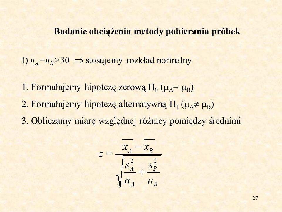 27 Badanie obciążenia metody pobierania próbek I) n A =n B >30 stosujemy rozkład normalny 1. Formułujemy hipotezę zerową H 0 ( A = B ) 2. Formułujemy