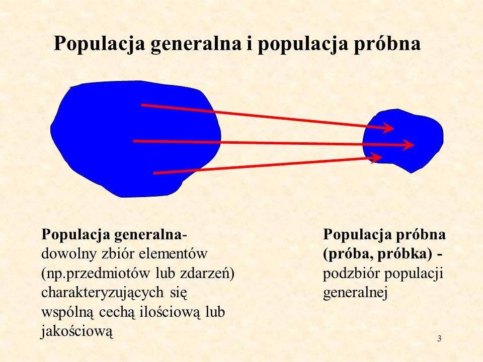 3 Populacja generalna i populacja próbna Populacja generalna- dowolny zbiór elementów (np.przedmiotów lub zdarzeń) charakteryzujących się wspólną cech