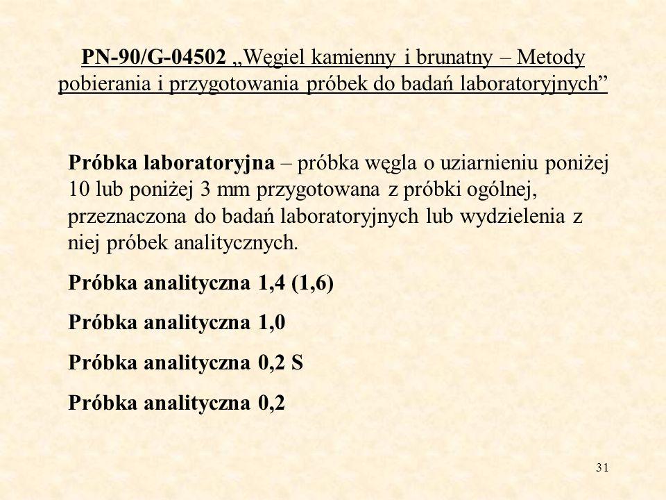 31 PN-90/G-04502 Węgiel kamienny i brunatny – Metody pobierania i przygotowania próbek do badań laboratoryjnych Próbka laboratoryjna – próbka węgla o