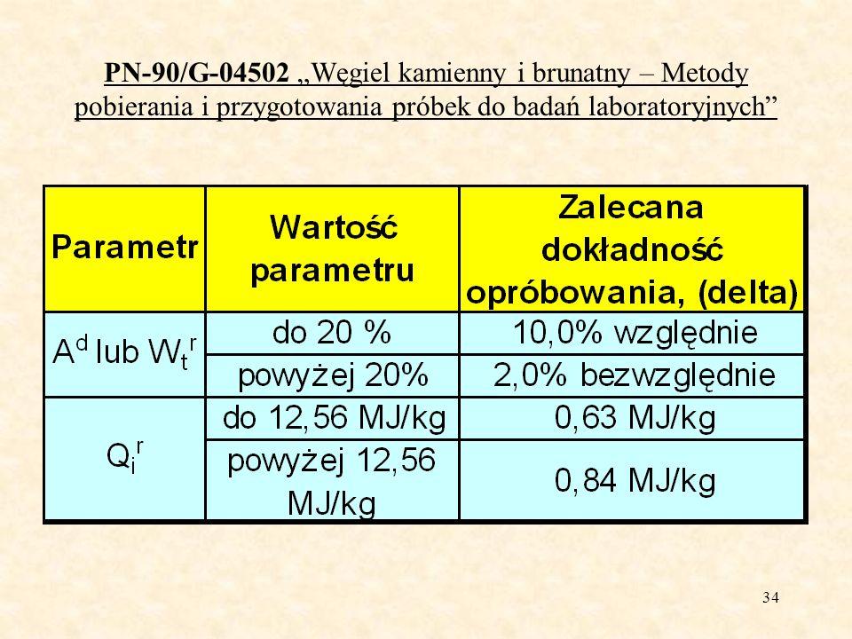 34 PN-90/G-04502 Węgiel kamienny i brunatny – Metody pobierania i przygotowania próbek do badań laboratoryjnych