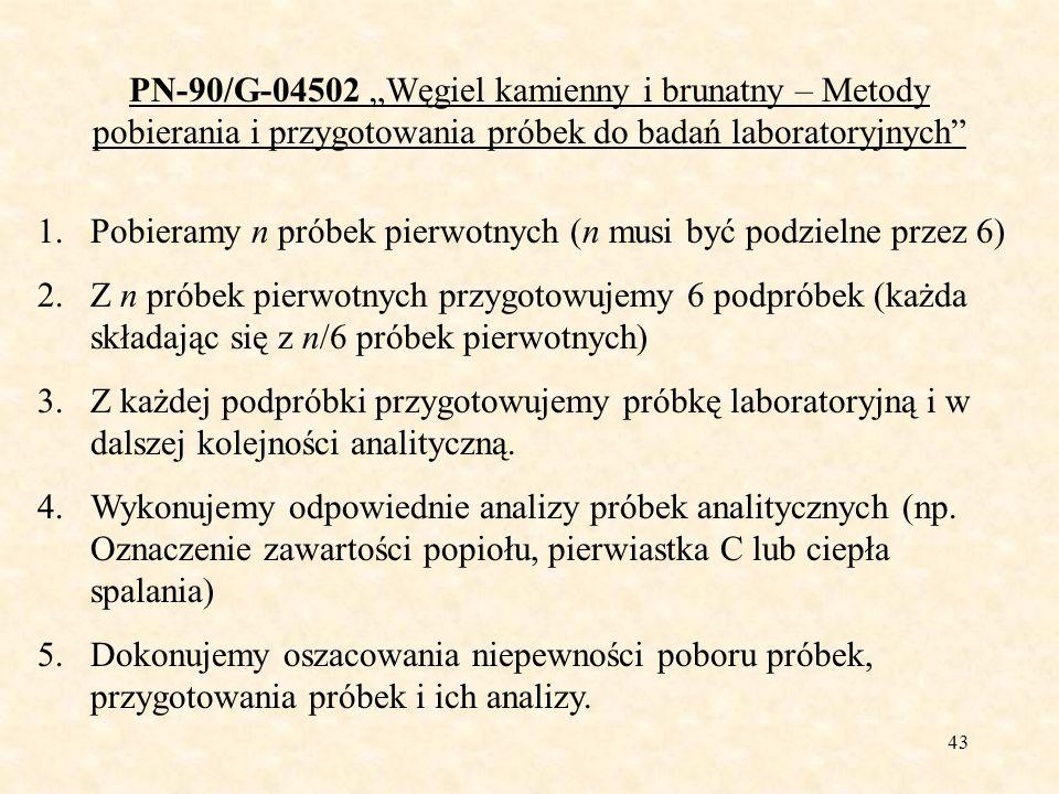 43 PN-90/G-04502 Węgiel kamienny i brunatny – Metody pobierania i przygotowania próbek do badań laboratoryjnych 1.Pobieramy n próbek pierwotnych (n mu