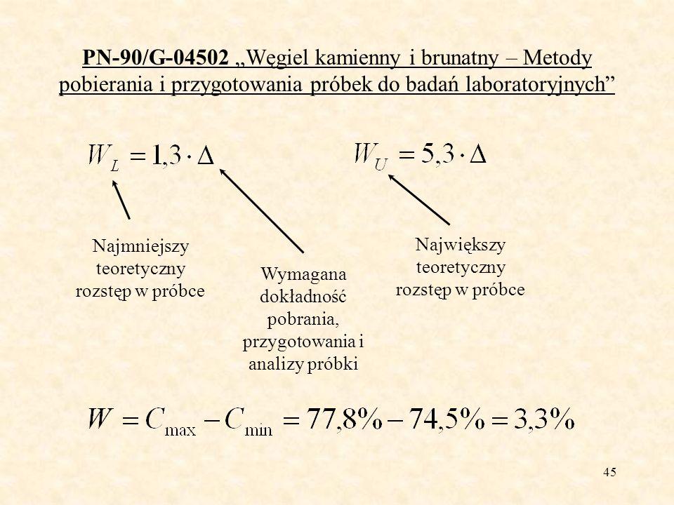 45 PN-90/G-04502 Węgiel kamienny i brunatny – Metody pobierania i przygotowania próbek do badań laboratoryjnych Najmniejszy teoretyczny rozstęp w prób