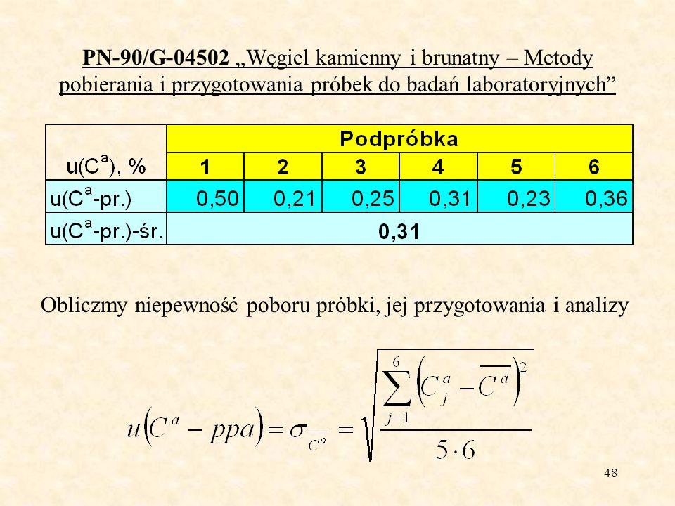 48 PN-90/G-04502 Węgiel kamienny i brunatny – Metody pobierania i przygotowania próbek do badań laboratoryjnych Obliczmy niepewność poboru próbki, jej
