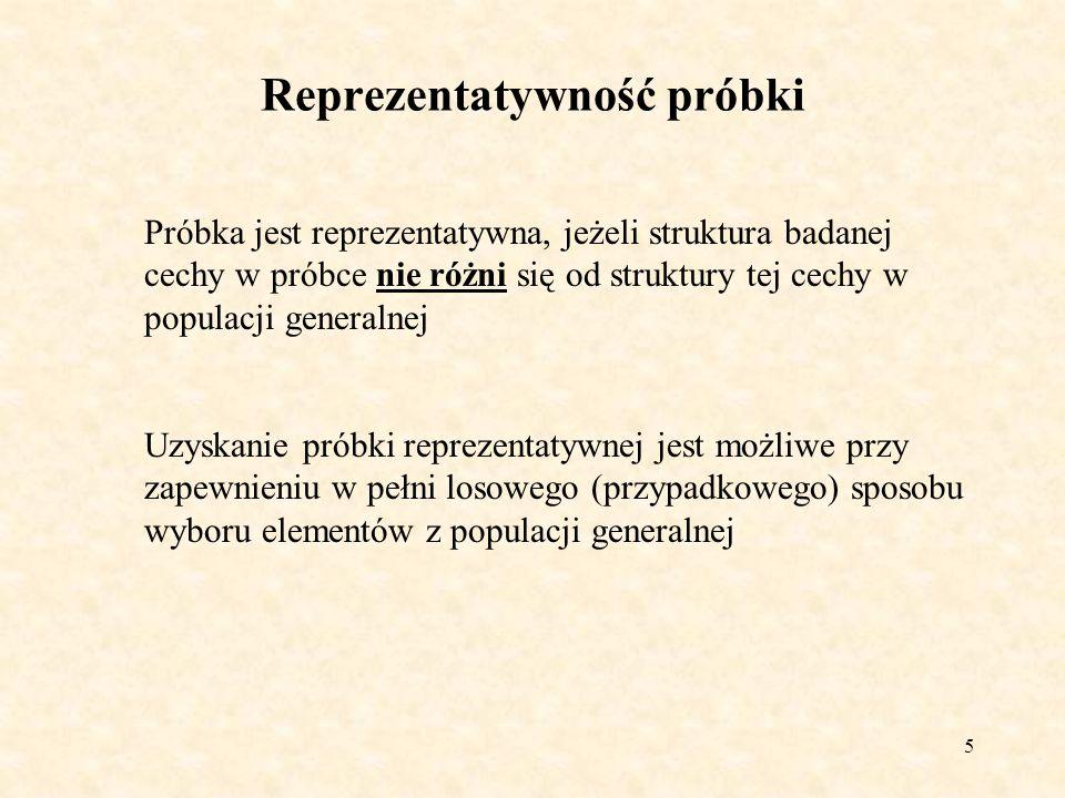 5 Reprezentatywność próbki Próbka jest reprezentatywna, jeżeli struktura badanej cechy w próbce nie różni się od struktury tej cechy w populacji gener