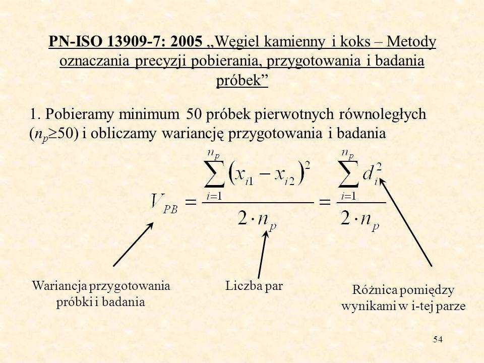 54 PN-ISO 13909-7: 2005 Węgiel kamienny i koks – Metody oznaczania precyzji pobierania, przygotowania i badania próbek 1. Pobieramy minimum 50 próbek