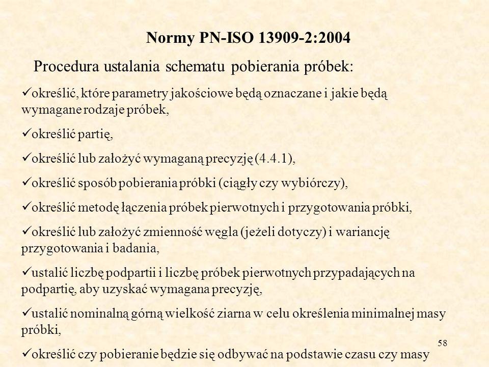 58 Normy PN-ISO 13909-2:2004 Procedura ustalania schematu pobierania próbek: określić, które parametry jakościowe będą oznaczane i jakie będą wymagane