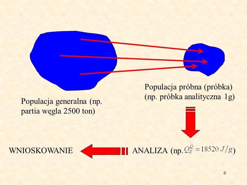 6 Populacja generalna (np. partia węgla 2500 ton) Populacja próbna (próbka) (np. próbka analityczna 1g) ANALIZA (np. )WNIOSKOWANIE