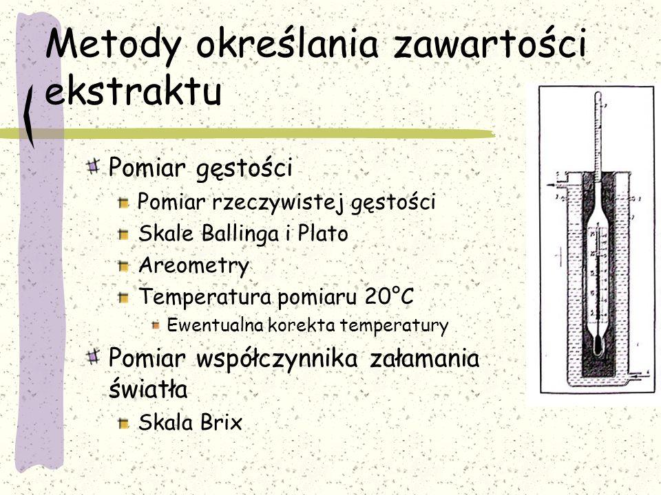 Metody określania zawartości ekstraktu Pomiar gęstości Pomiar rzeczywistej gęstości Skale Ballinga i Plato Areometry Temperatura pomiaru 20°C Ewentual