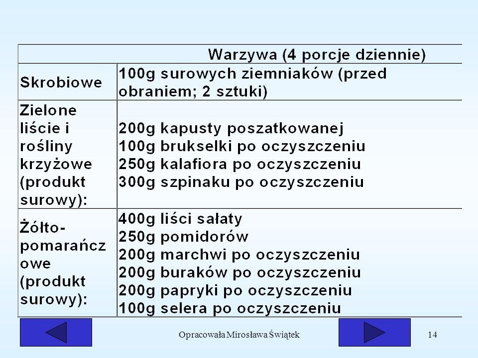Opracowała Mirosława Świątek14