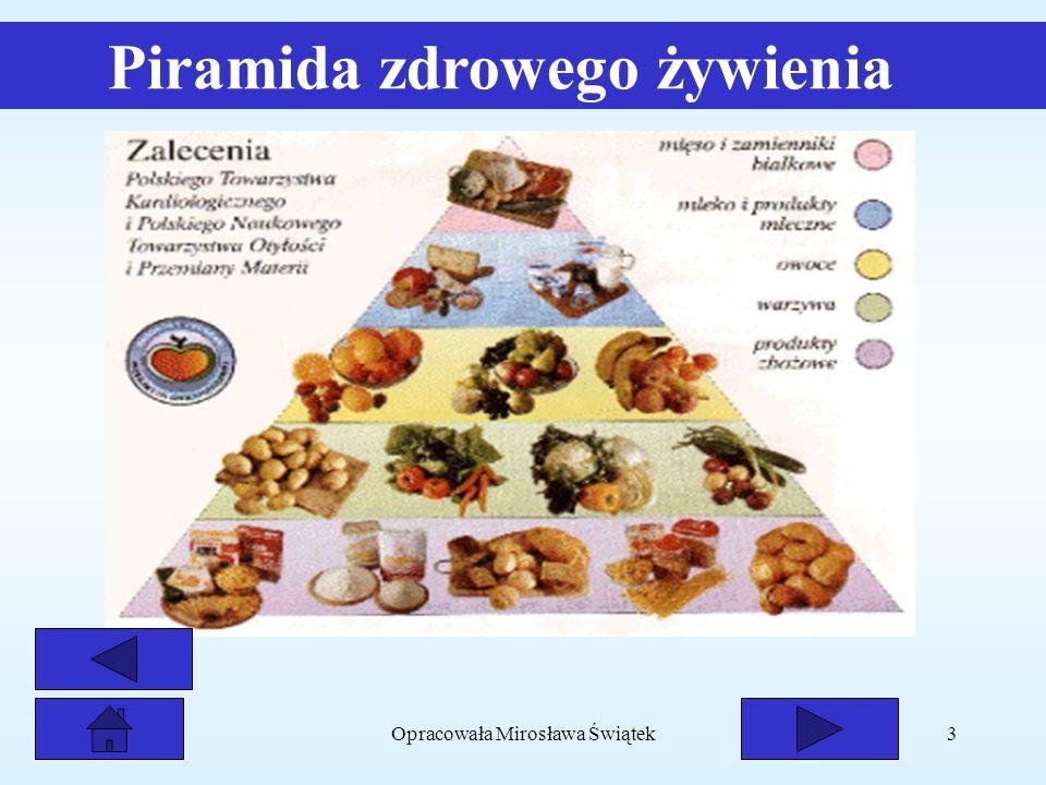 Opracowała Mirosława Świątek3 Piramida zdrowego żywienia