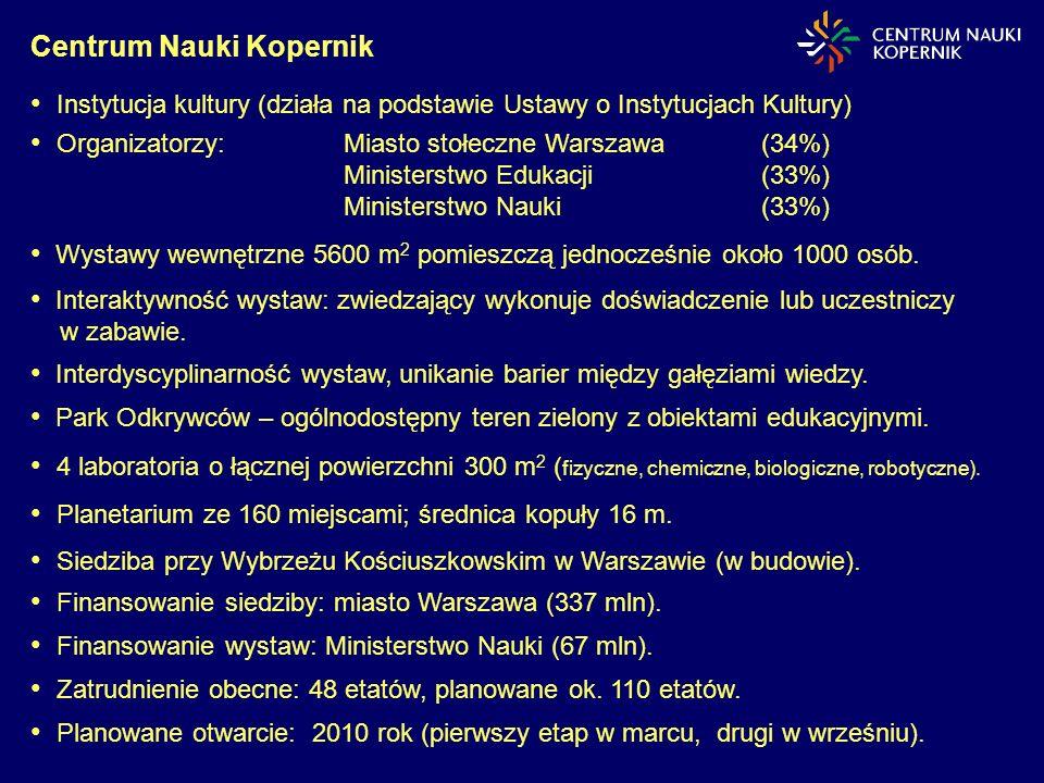 Centrum Nauki Kopernik Instytucja kultury (działa na podstawie Ustawy o Instytucjach Kultury) Organizatorzy: Miasto stołeczne Warszawa (34%) Ministerstwo Edukacji (33%) Ministerstwo Nauki (33%) Wystawy wewnętrzne 5600 m 2 pomieszczą jednocześnie około 1000 osób.