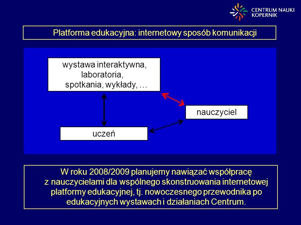 W roku 2008/2009 planujemy nawiązać współpracę z nauczycielami dla wspólnego skonstruowania internetowej platformy edukacyjnej, tj. nowoczesnego przew