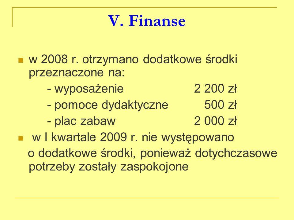 V. Finanse w 2008 r. otrzymano dodatkowe środki przeznaczone na: - wyposażenie2 200 zł - pomoce dydaktyczne 500 zł - plac zabaw2 000 zł w I kwartale 2