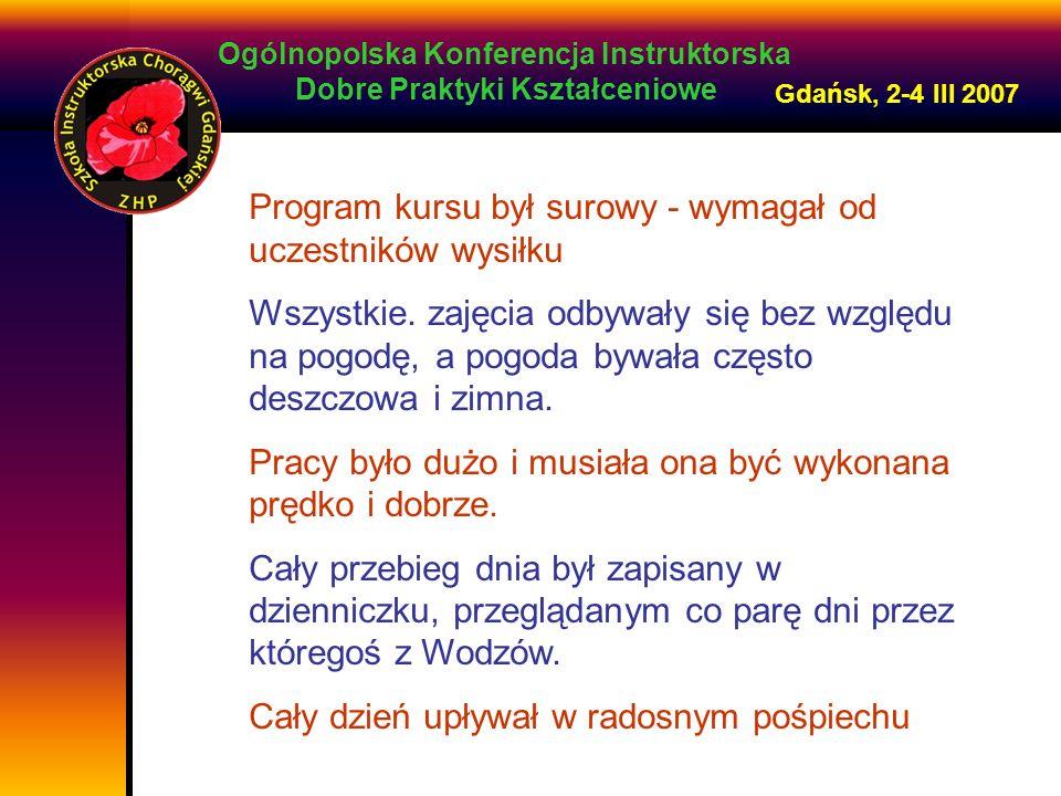 Ogólnopolska Konferencja Instruktorska Dobre Praktyki Kształceniowe Gdańsk, 2-4 III 2007 Program kursu był surowy - wymagał od uczestników wysiłku Wszystkie.