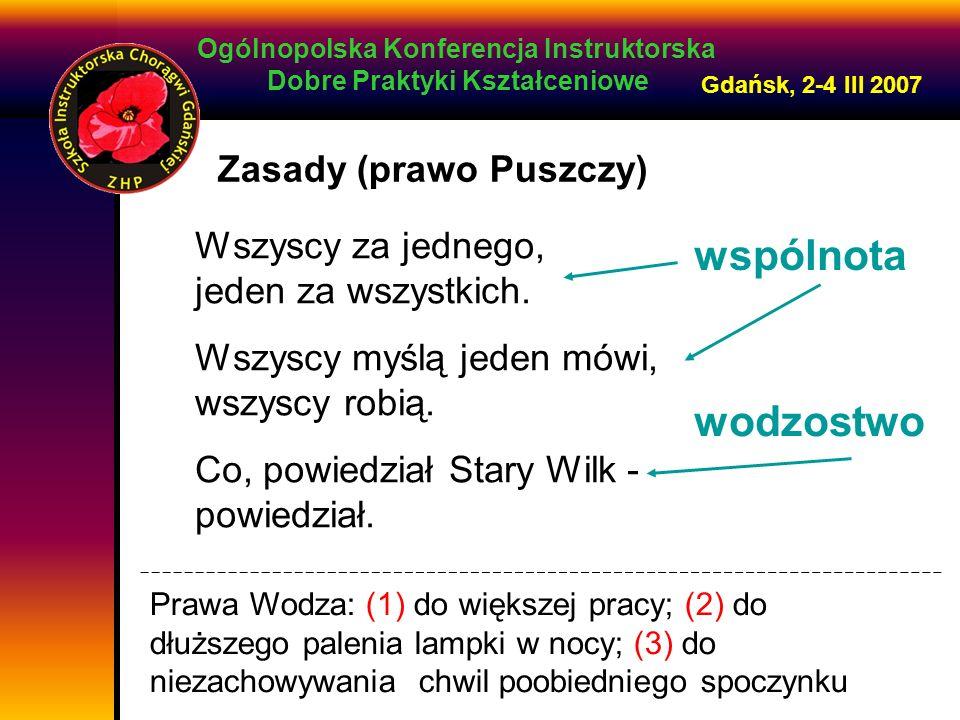 Ogólnopolska Konferencja Instruktorska Dobre Praktyki Kształceniowe Gdańsk, 2-4 III 2007 Wszyscy za jednego, jeden za wszystkich.