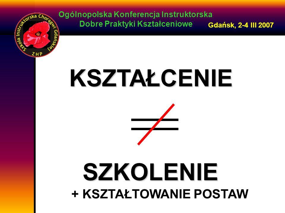 Ogólnopolska Konferencja Instruktorska Dobre Praktyki Kształceniowe Gdańsk, 2-4 III 2007 KSZTAŁCENIE SZKOLENIE + KSZTAŁTOWANIE POSTAW