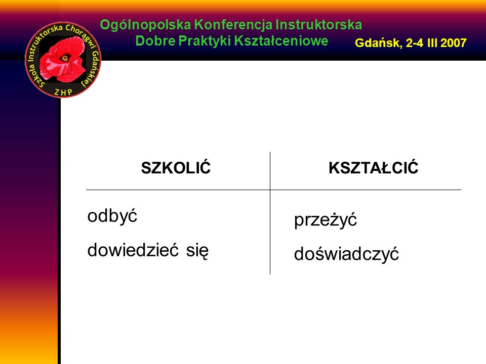 Ogólnopolska Konferencja Instruktorska Dobre Praktyki Kształceniowe Gdańsk, 2-4 III 2007 SZKOLIĆKSZTAŁCIĆ odbyć dowiedzieć się przeżyć doświadczyć