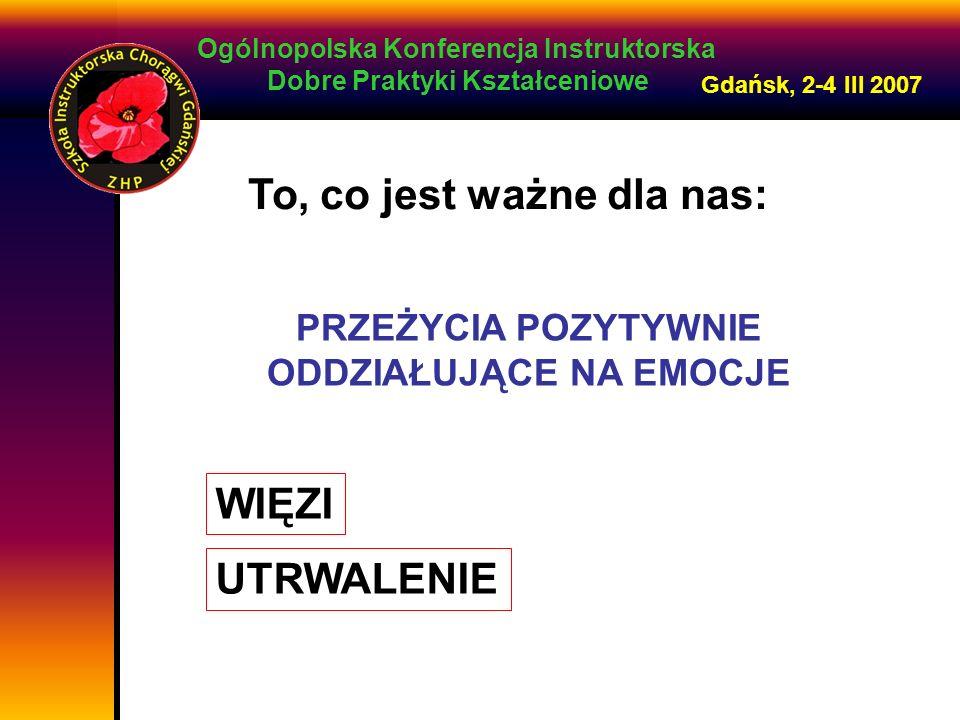 Ogólnopolska Konferencja Instruktorska Dobre Praktyki Kształceniowe Gdańsk, 2-4 III 2007 To, co jest ważne dla nas: PRZEŻYCIA POZYTYWNIE ODDZIAŁUJĄCE NA EMOCJE WIĘZI UTRWALENIE