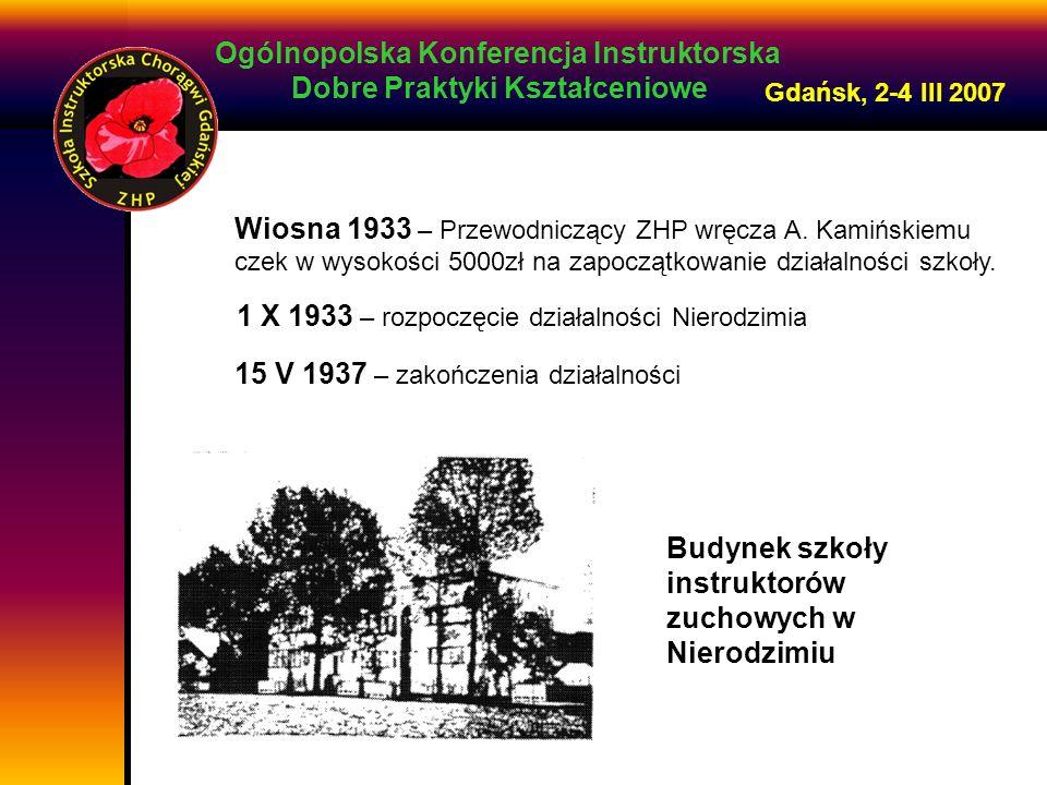 Ogólnopolska Konferencja Instruktorska Dobre Praktyki Kształceniowe Gdańsk, 2-4 III 2007 Budynek szkoły instruktorów zuchowych w Nierodzimiu Wiosna 1933 – Przewodniczący ZHP wręcza A.