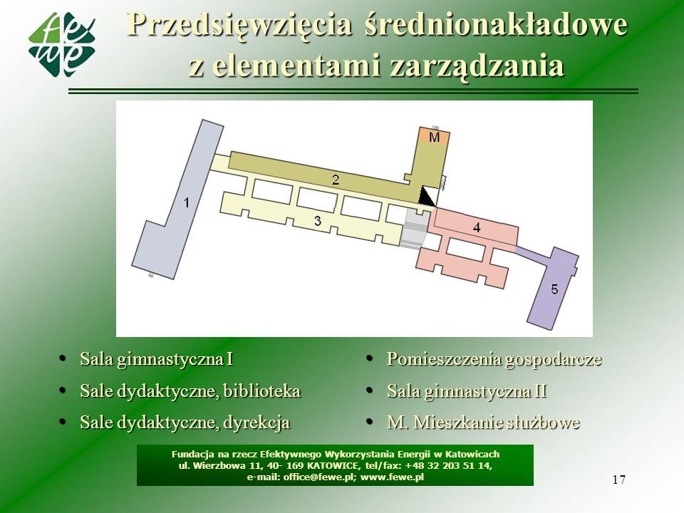 17 Przedsięwzięcia średnionakładowe z elementami zarządzania Fundacja na rzecz Efektywnego Wykorzystania Energii w Katowicach ul. Wierzbowa 11, 40- 16