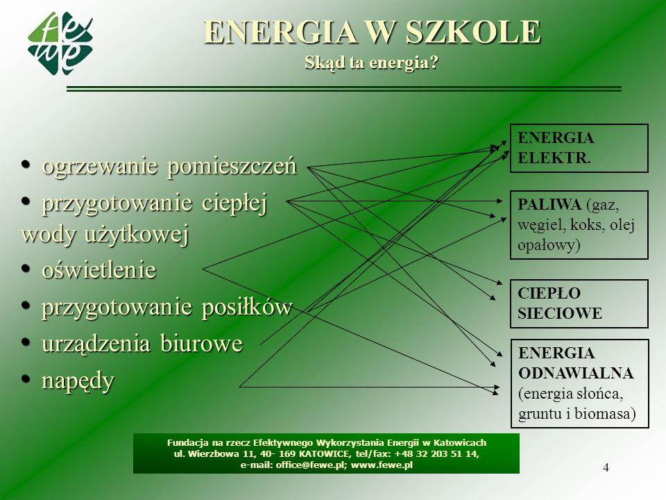 4 ENERGIA W SZKOLE Skąd ta energia? Fundacja na rzecz Efektywnego Wykorzystania Energii w Katowicach ul. Wierzbowa 11, 40- 169 KATOWICE, tel/fax: +48