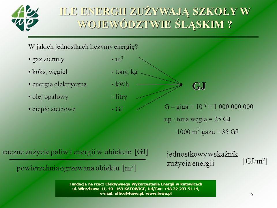 5 ILE ENERGII ZUŻYWAJĄ SZKOŁY W WOJEWÓDZTWIE ŚLĄSKIM? ILE ENERGII ZUŻYWAJĄ SZKOŁY W WOJEWÓDZTWIE ŚLĄSKIM ? Fundacja na rzecz Efektywnego Wykorzystania