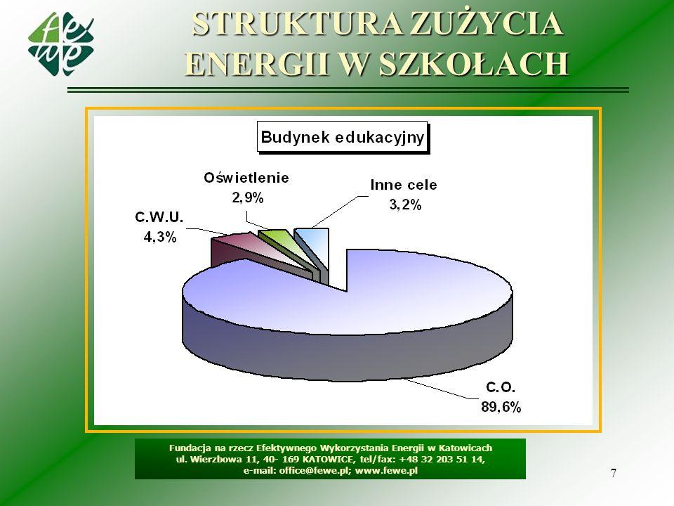 7 STRUKTURA ZUŻYCIA ENERGII W SZKOŁACH Fundacja na rzecz Efektywnego Wykorzystania Energii w Katowicach ul. Wierzbowa 11, 40- 169 KATOWICE, tel/fax: +