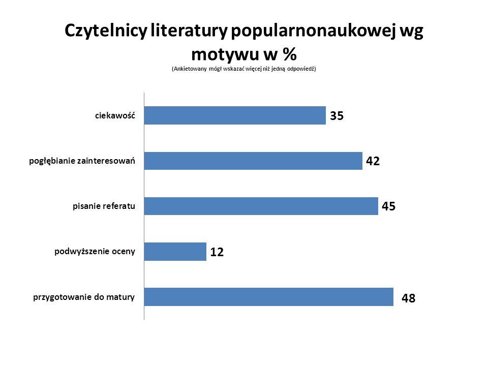 Potwierdza się, że większość uczniów szkół ponadgimnazjalnych korzysta z Internetu.