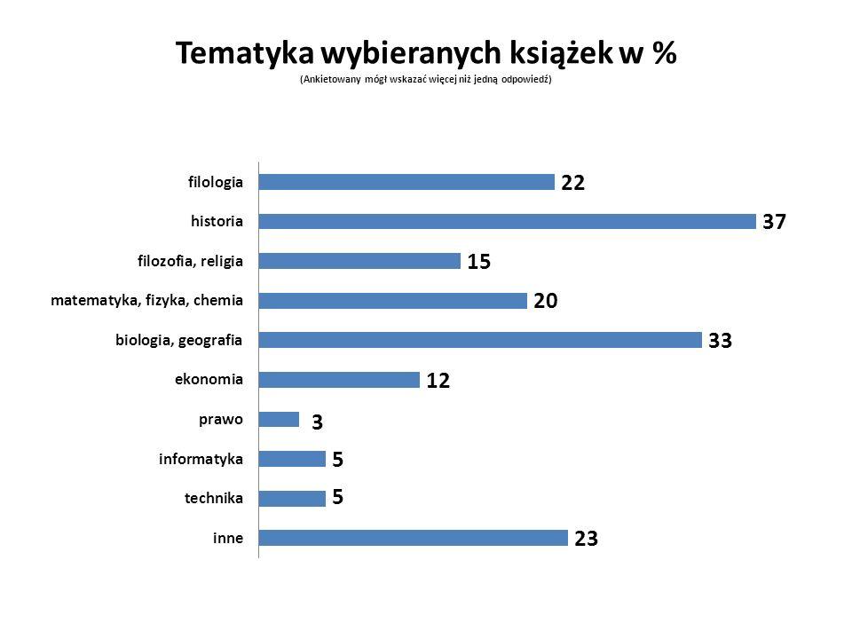 Wśród ankietowanych zdecydowaną większość stanowią uczniowie liceum, a mniejszość uczniowie technikum, co obniża liczbę uczniów korzystających więcej niż trzy lata.