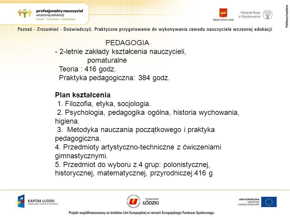 PEDAGOGIA - 2-letnie zakłady kształcenia nauczycieli, pomaturalne Teoria : 416 godz.