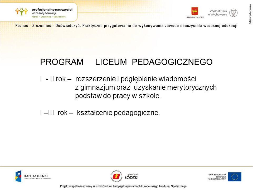 PROGRAM LICEUM PEDAGOGICZNEGO I - II rok – rozszerzenie i pogłębienie wiadomości z gimnazjum oraz uzyskanie merytorycznych podstaw do pracy w szkole.