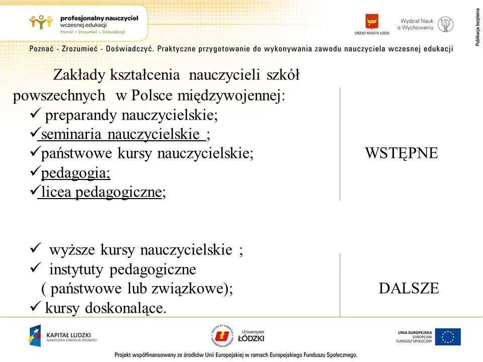 Zakłady kształcenia nauczycieli szkół powszechnych w Polsce międzywojennej: preparandy nauczycielskie; seminaria nauczycielskie ; państwowe kursy nauczycielskie; WSTĘPNE pedagogia; licea pedagogiczne; wyższe kursy nauczycielskie ; instytuty pedagogiczne ( państwowe lub związkowe); DALSZE kursy doskonalące.