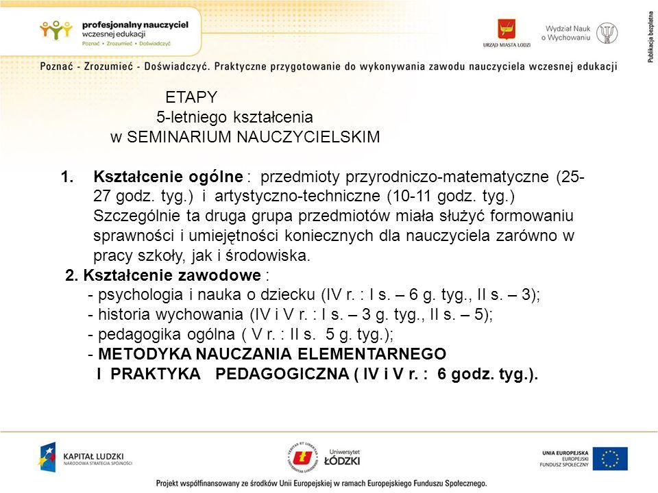 ETAPY 5-letniego kształcenia w SEMINARIUM NAUCZYCIELSKIM 1.Kształcenie ogólne : przedmioty przyrodniczo-matematyczne (25- 27 godz.