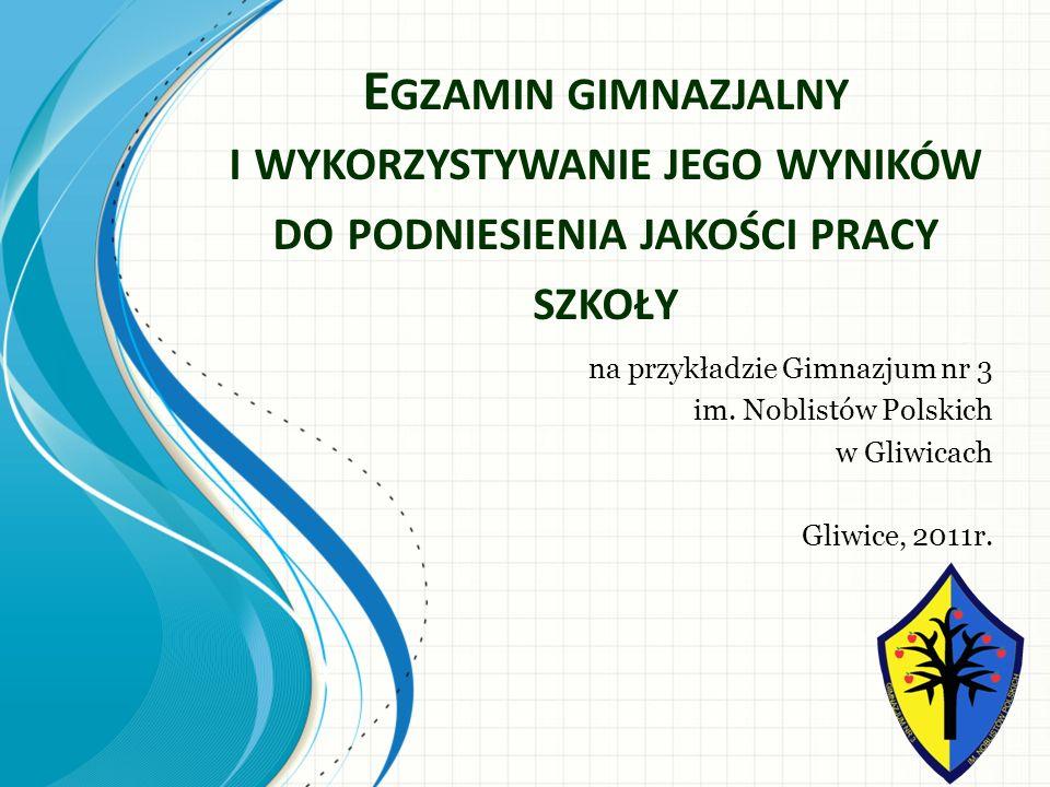 Gimnazjum nr 3 im Noblistów Polskich w Gliwicach Miejskie gimnazjum publiczne utworzone w 1999r.