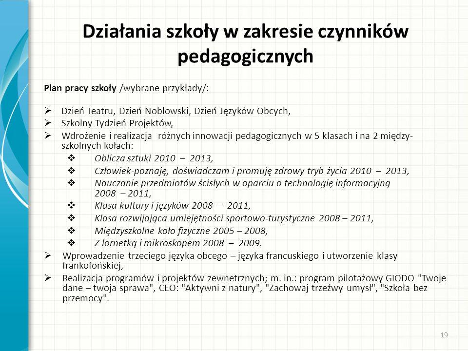 Działania szkoły w zakresie czynników pedagogicznych Plan pracy szkoły /wybrane przykłady/: Dzień Teatru, Dzień Noblowski, Dzień Języków Obcych, Szkol